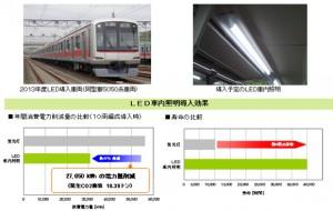 東急電鉄,2013年度以降の全ての新造車両にLED車内照明を導入