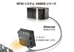 オムロン,Ethernet対応の一体型産業用RFIDシステムを発売