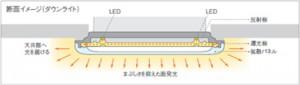パナソニック,面発光LED照明「パネルミナ」を発売