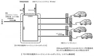 jn130301-2-1