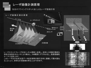 トノックスの走行型レーザ計測システムの原理(カタログ提供:トノックス)
