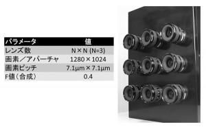 開発中のプロトタイプ F/1.2のレンズ9個でF/0.4を実現