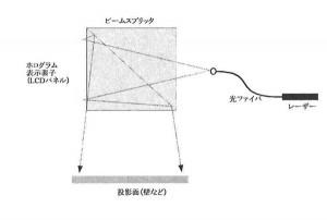 試作システムの概略図