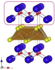 東工大ら,鉄系超伝導物質で構造変化を伴う新しい磁気秩序相を発見
