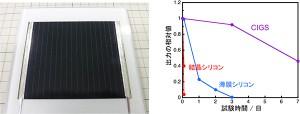 産総研,新規封止材によりPID劣化が起こらないCIGS太陽電池モジュールを開発