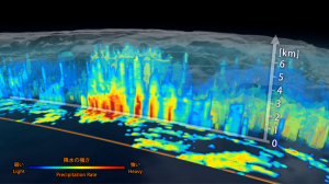 DPRによる降水の三次元分布