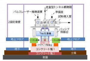 東北大とNIMS,チタン酸ストロンチウム薄膜成長の原子スケールでの観察に成功