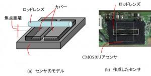 1次元輝度分布センサの構成