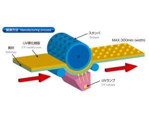 クラレ、表面に微細パターンを形成し光の動きをコントロールするフィルムを開発