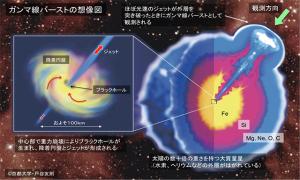 東大ら,原始宇宙の中性水素ガスの兆候を発見
