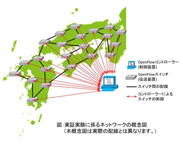 奈良先端大,災害等の非常時に対応できるネットワークとして標準となりうる新技術を開発