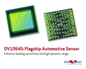 オムニビジョン,車載向け裏面照射HDR CMOSセンサを発表