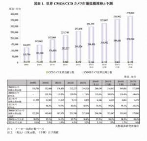矢野経済2.pdf