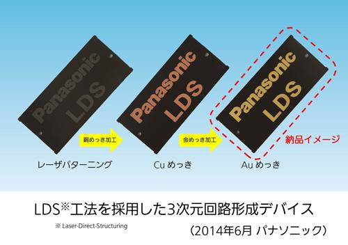 パナソニック,LDS工法を採用したカスタムオーダー3次元回路形成デバイスの受注開始
