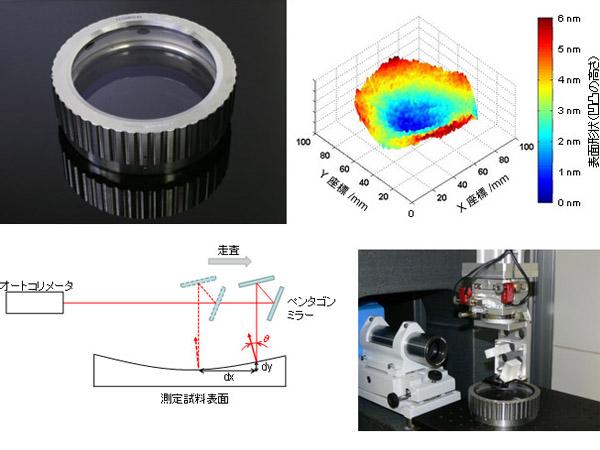 産総研ら,平面度λ/100の超高精度平面ガラス基板を開発