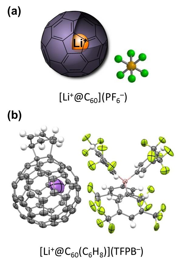 東大ら,リチウムイオンがフラーレンの反応性を2400倍向上することを発見