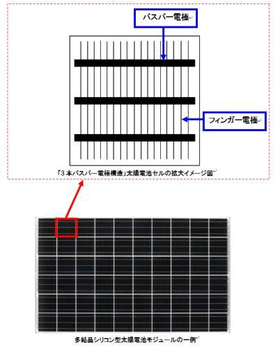 京セラ,太陽電池技術についてハンファQセルズジャパン社を提訴