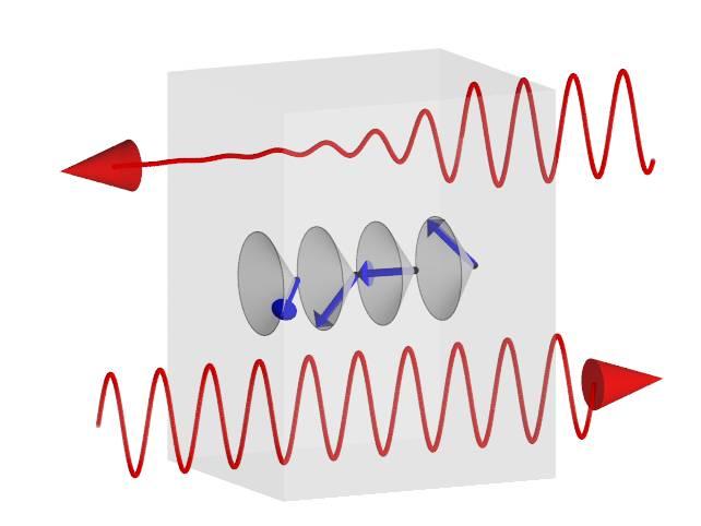 東大ら,らせんに巻いた電子スピンによる巨大な光のアイソレータ効果を発見
