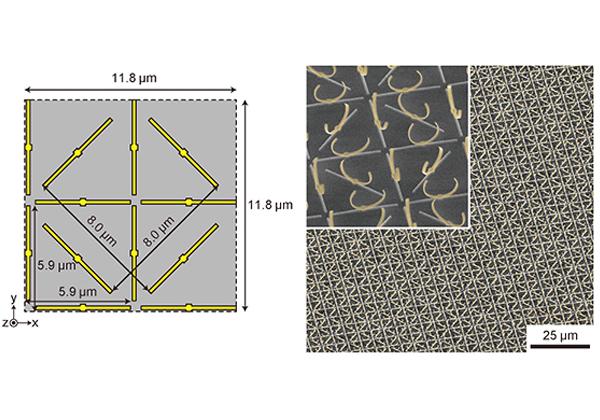 理研,真空より低い屈折率0.35を実現した三次元メタマテリアルを開発