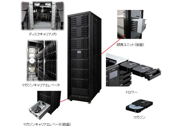 パナソニック,長期保存向け光ディスクライブラリーシステムを発売