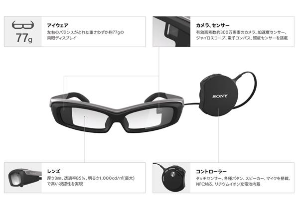 ソニー,透過式メガネ型ウェアラブルデバイスを開発者向けに発売