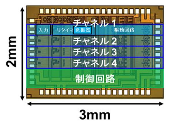 富士通,多並列化が可能な光送受信回路を開発