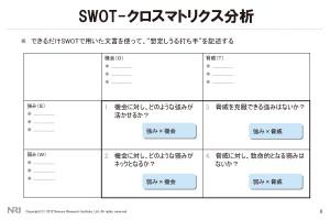 SWOT-クロスマトリクス分析
