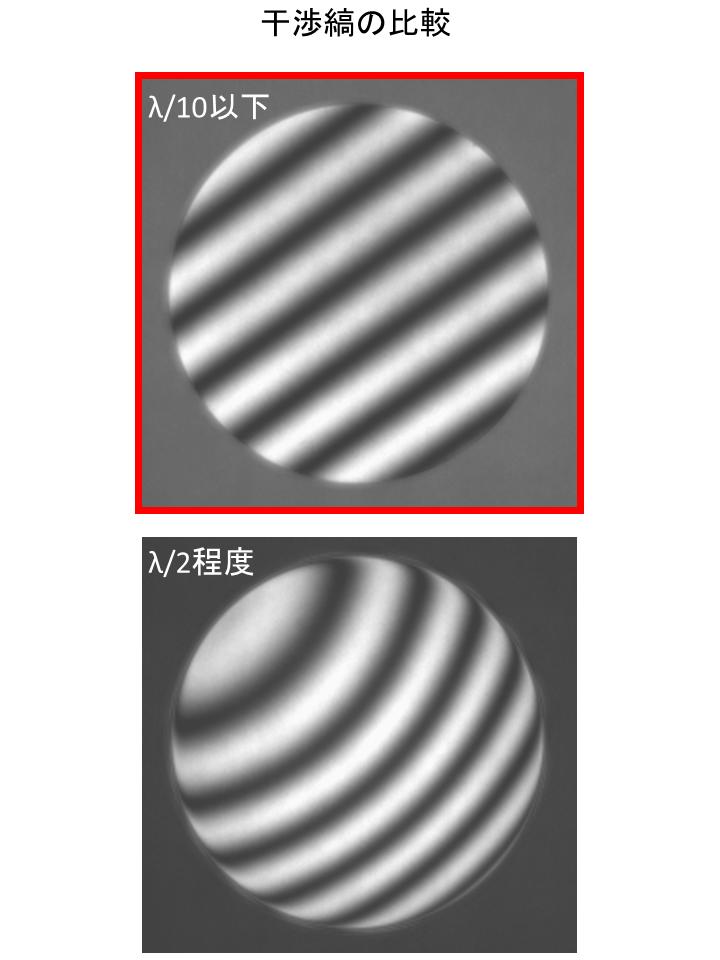 東海光学,ハイパワーNd:YAGレーザ用ミラーなど成膜後の面精度を保証する技術を確立