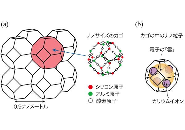京大,カリウム原子核のメスバウアー吸収を観察