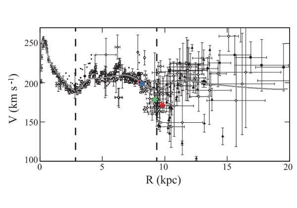 国立天文台ら,「ペルセウス腕」の回転速度を測定