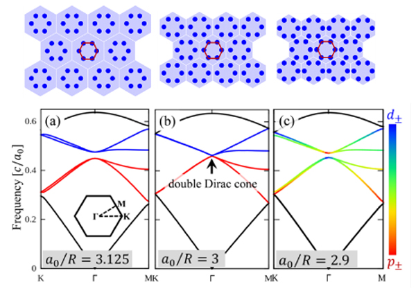 NIMS,光が散乱せず伝搬するフォトニック結晶を発見
