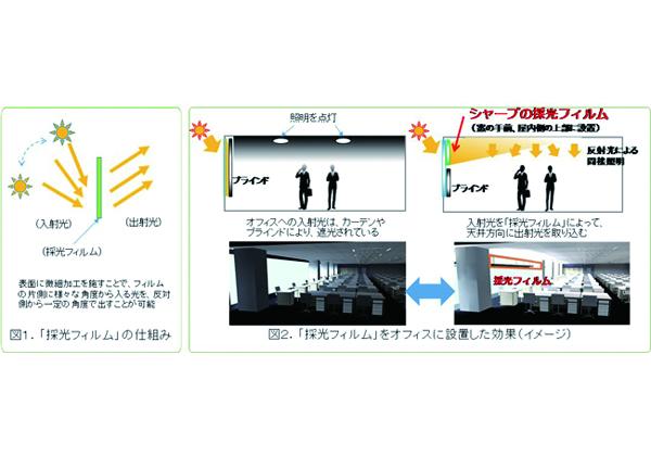 シャープ,ディスプレイ技術を応用した「採光フィルム」を開発