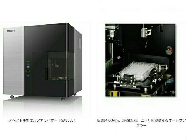 ソニー, フローサイトメーターの新製品を発表