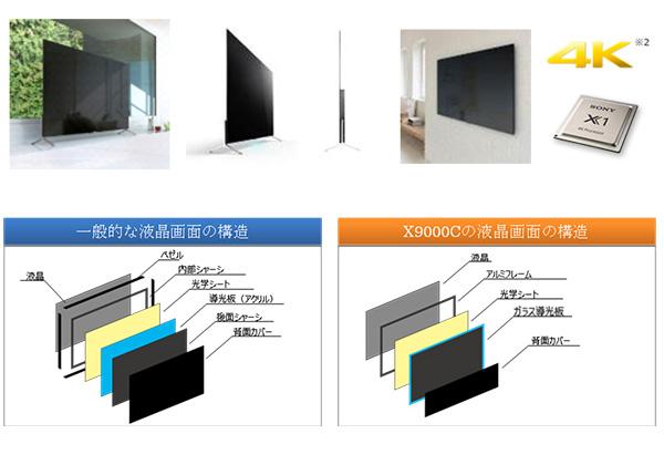ソニー,厚さ4.9mmの4K液晶テレビを発売