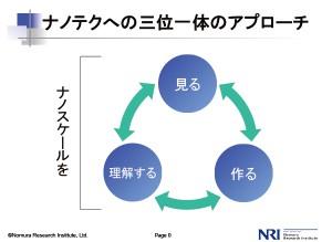 ナノテクへの三位一体のアプローチ
