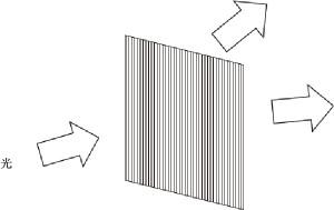 図5.1 回折格子