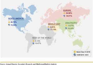 ドローンペイロード市場</br> 2021年までに77億2000万米ドルまで拡大