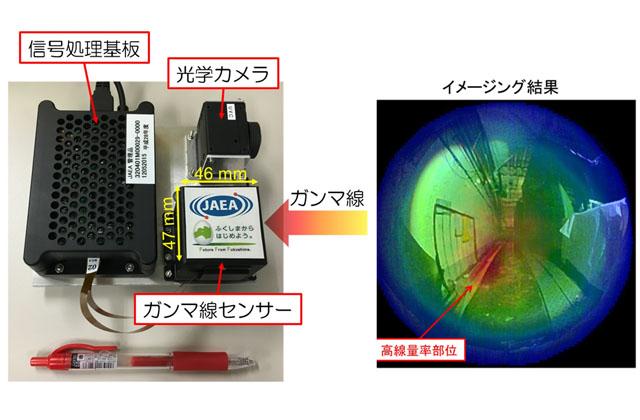原研,3次元測定可能なガンマカメラを開発