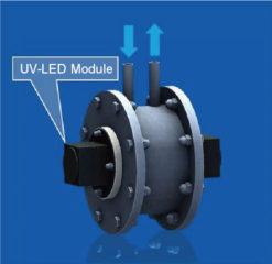 水ingが小熊氏と共同開発したUV-LED水消毒装置のモックアップ
