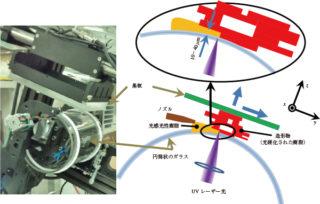 紫外線レーザーによる超高精細・高速3Dプリンティング装置