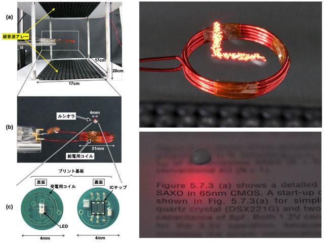 東大ら,浮遊可能なLED発光体を開発