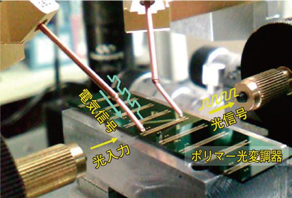 電気光学ポリマーを使った超高速光変調器