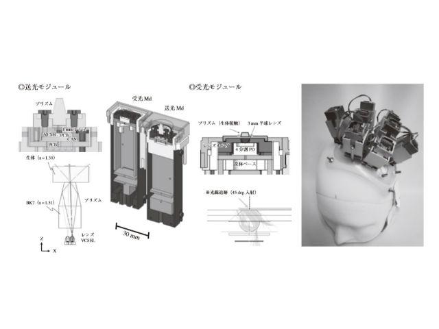 試作した評価用送受光モジュール(左)とマネキンの頭部にセットした状態(右)(提供:リコー)