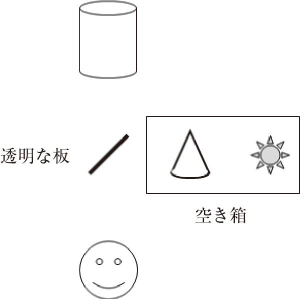 図6.1 透明な板による反射