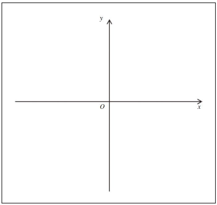 図3.1 2次元直交座標系