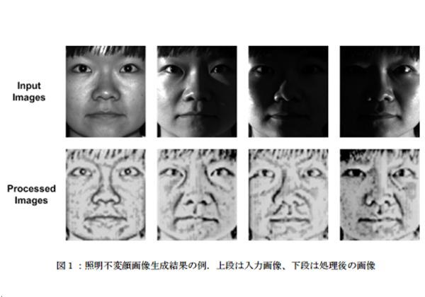 豊橋技科大,逆光でも顔認識可能な手法を開発