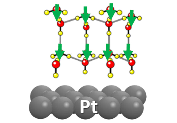 京大,分子の向きが揃った結晶氷のメカニズムを解明