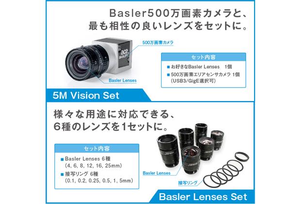 リンクス,産業用カメラ向けレンズセットを発売
