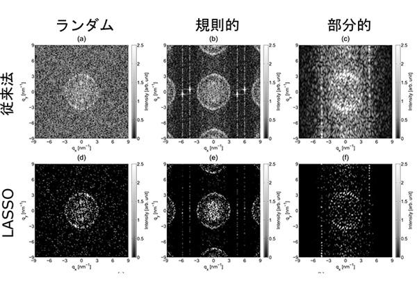 東大,スパースモデリングで電子の干渉を高速計測