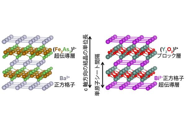 東北大,ビスマス層状酸化物の新超伝導体を発見
